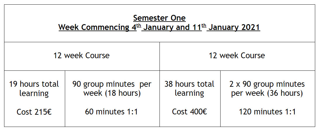 Semester One Week Commencing 4th January and 11th January 2021