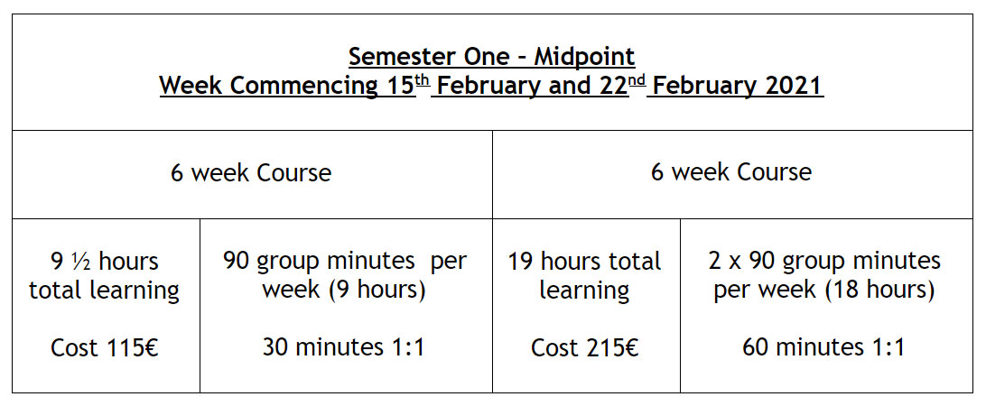 Semester One – Midpoint Week Commencing 15th February and 22nd February 2021